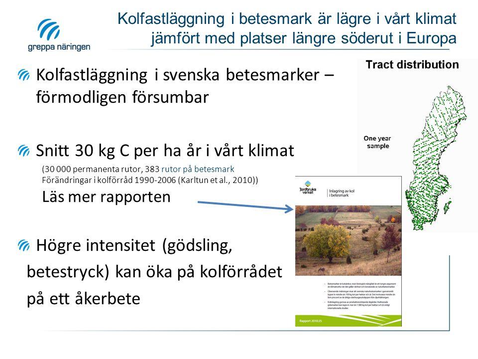 Kolfastläggning i betesmark är lägre i vårt klimat jämfört med platser längre söderut i Europa Kolfastläggning i svenska betesmarker – förmodligen för