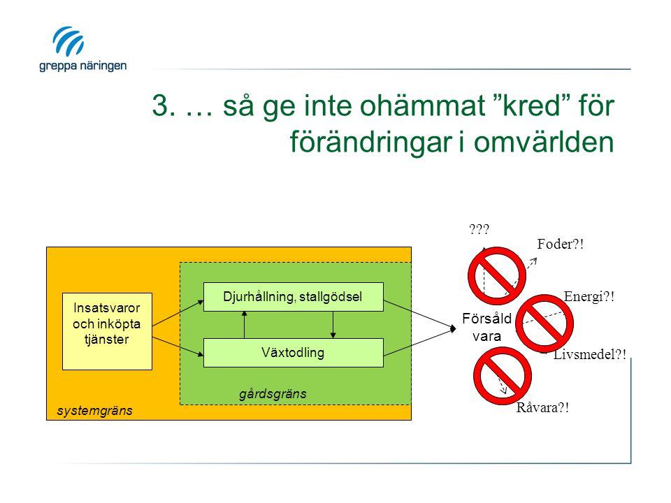 Djurhållning, stallgödsel Växtodling gårdsgräns Försåld vara systemgräns Insatsvaror och inköpta tjänster Foder?! Energi?! Livsmedel?! Råvara?! ??? 3.