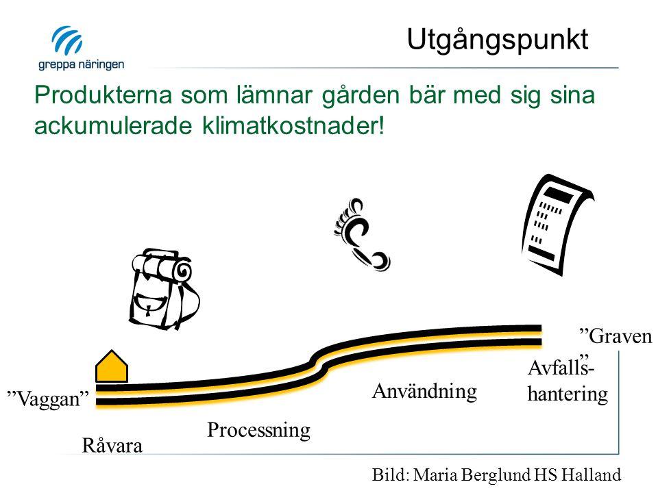 """Råvara Processning Användning Avfalls- hantering """"Vaggan"""" """"Graven """" Produkterna som lämnar gården bär med sig sina ackumulerade klimatkostnader! Utgån"""