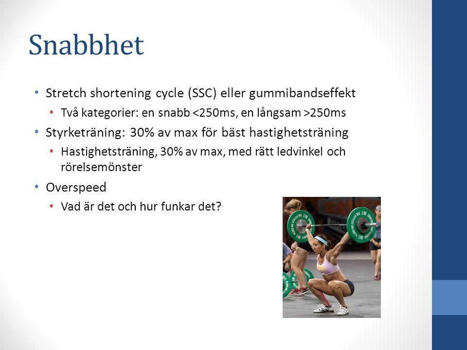 Stretch shortening cycle (SSC) eller gummibandseffekt Två kategorier: en snabb 250ms Styrketräning: 30% av max för bäst hastighetsträning Hastighetstr