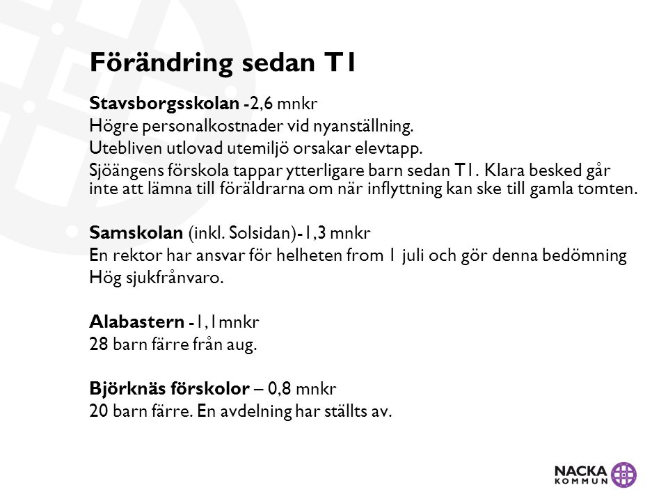 Förändring sedan T1 Stavsborgsskolan -2,6 mnkr Högre personalkostnader vid nyanställning. Utebliven utlovad utemiljö orsakar elevtapp. Sjöängens försk