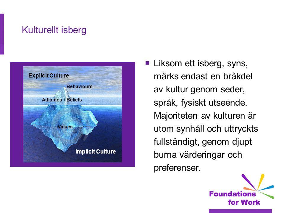 Kulturellt isberg  Liksom ett isberg, syns, märks endast en bråkdel av kultur genom seder, språk, fysiskt utseende. Majoriteten av kulturen är utom s