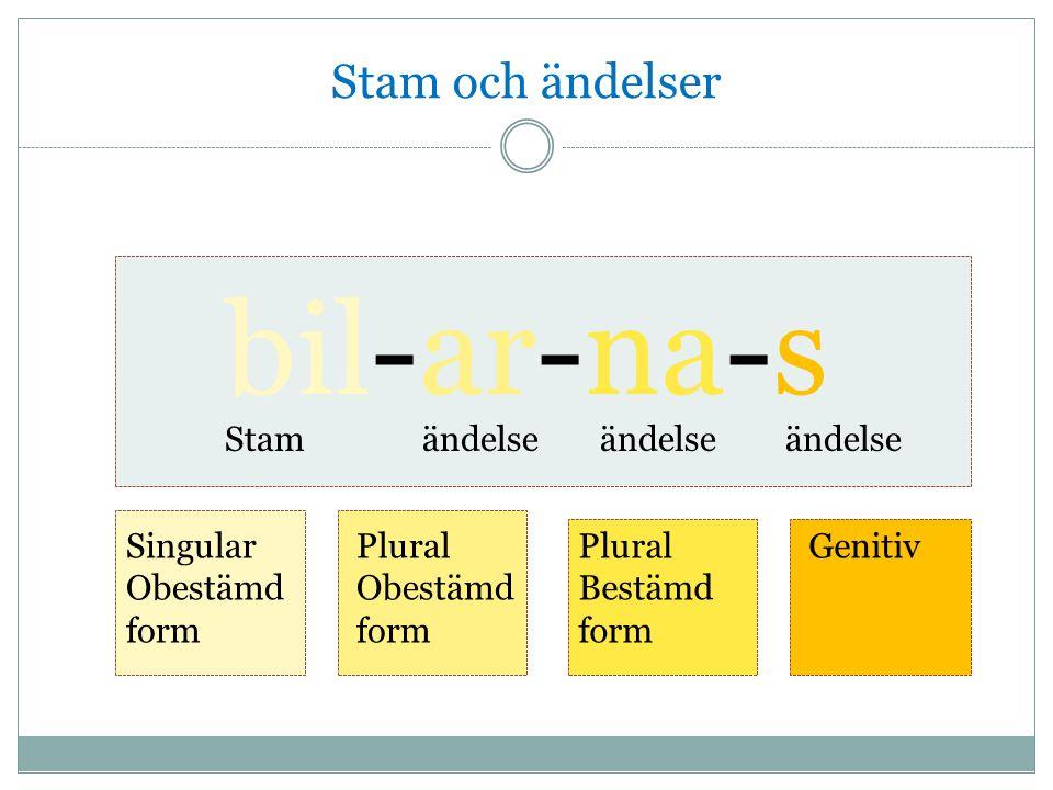 Stam och ändelser bil-ar-na-s Stam ändelse ändelse ändelse Singular Obestämd form Plural Obestämd form GenitivPlural Bestämd form