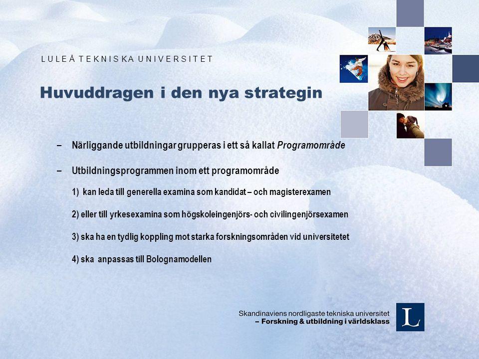 L U L E Å T E K N I S K A U N I V E R S I T E T Huvuddragen i den nya strategin – Närliggande utbildningar grupperas i ett så kallat Programområde – Utbildningsprogrammen inom ett programområde 1) kan leda till generella examina som kandidat – och magisterexamen 2) eller till yrkesexamina som högskoleingenjörs- och civilingenjörsexamen 3) ska ha en tydlig koppling mot starka forskningsområden vid universitetet 4) ska anpassas till Bolognamodellen