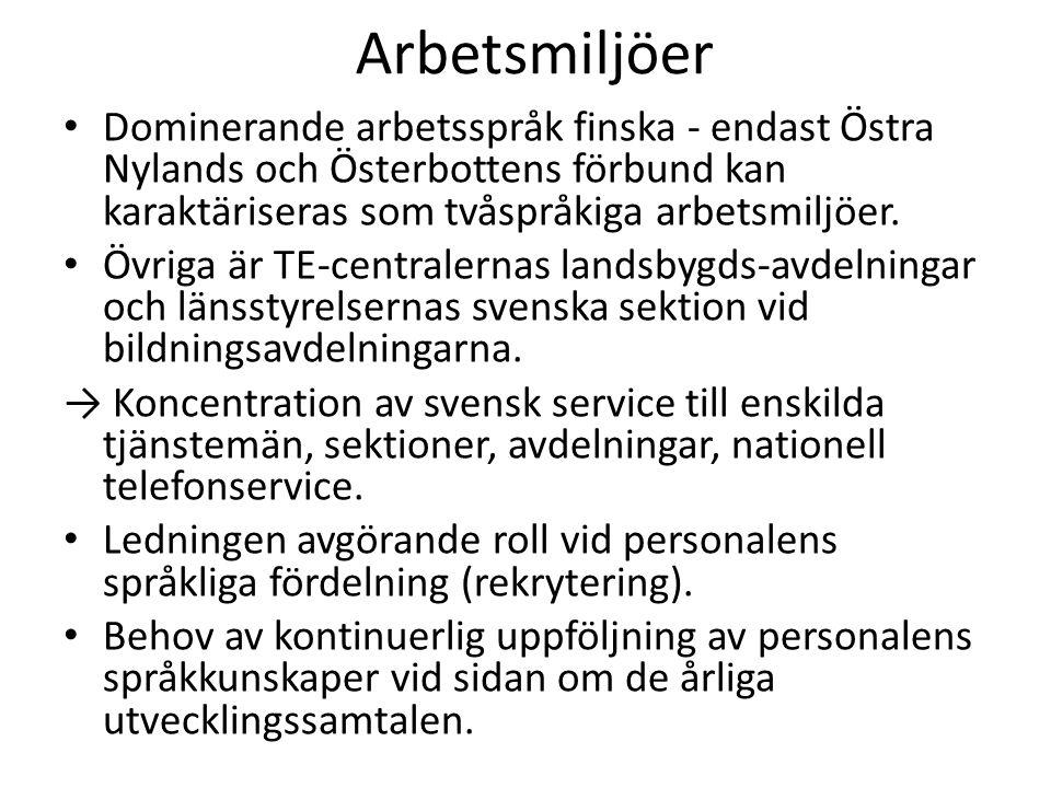 Arbetsmiljöer Dominerande arbetsspråk finska - endast Östra Nylands och Österbottens förbund kan karaktäriseras som tvåspråkiga arbetsmiljöer. Övriga