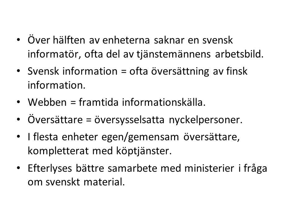 Över hälften av enheterna saknar en svensk informatör, ofta del av tjänstemännens arbetsbild. Svensk information = ofta översättning av finsk informat