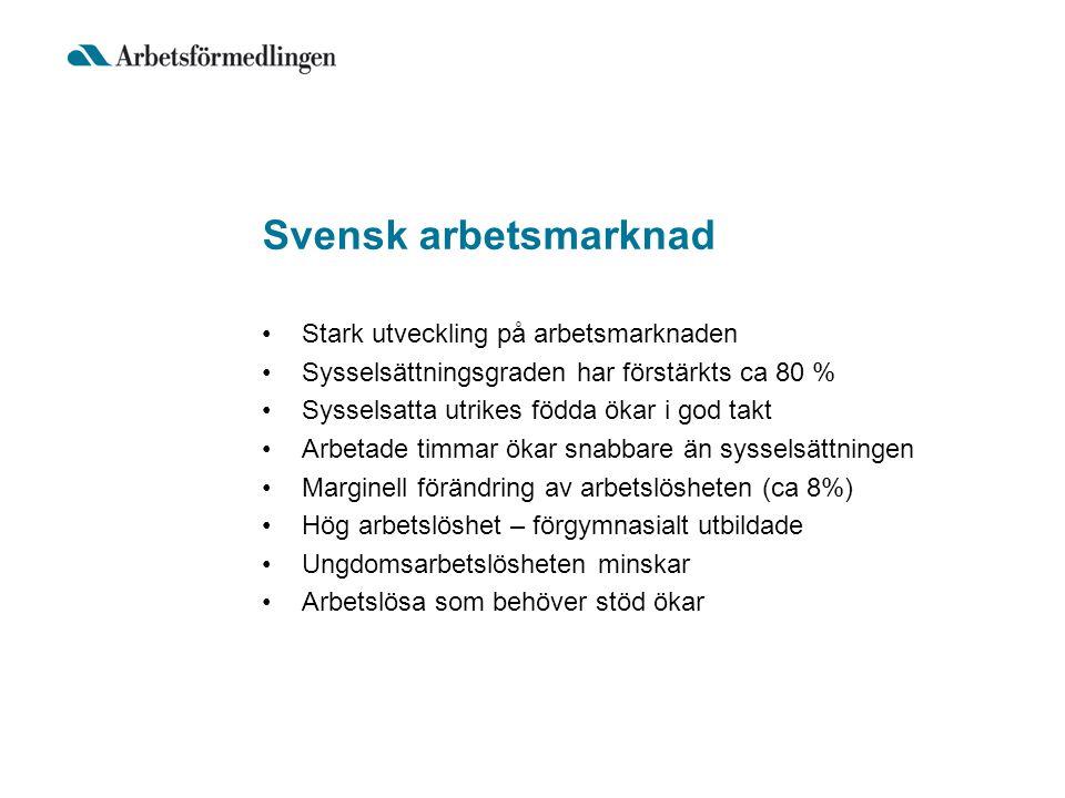 Svensk arbetsmarknad Stark utveckling på arbetsmarknaden Sysselsättningsgraden har förstärkts ca 80 % Sysselsatta utrikes födda ökar i god takt Arbeta