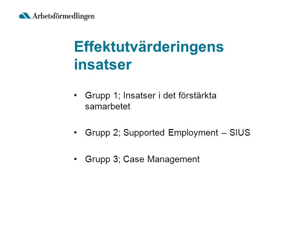 Effektutvärderingens insatser Grupp 1; Insatser i det förstärkta samarbetet Grupp 2; Supported Employment – SIUS Grupp 3; Case Management