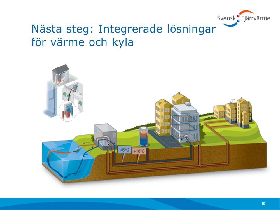 Nästa steg: Integrerade lösningar för värme och kyla 10