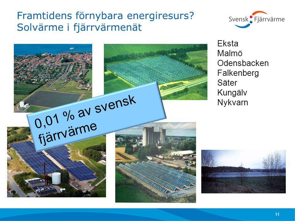 Framtidens förnybara energiresurs? Solvärme i fjärrvärmenät 11 Eksta Malmö Odensbacken Falkenberg Säter Kungälv Nykvarn 0,01 % av svensk fjärrvärme