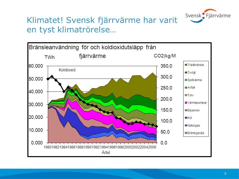 Klimatet! Svensk fjärrvärme har varit en tyst klimatrörelse… 5