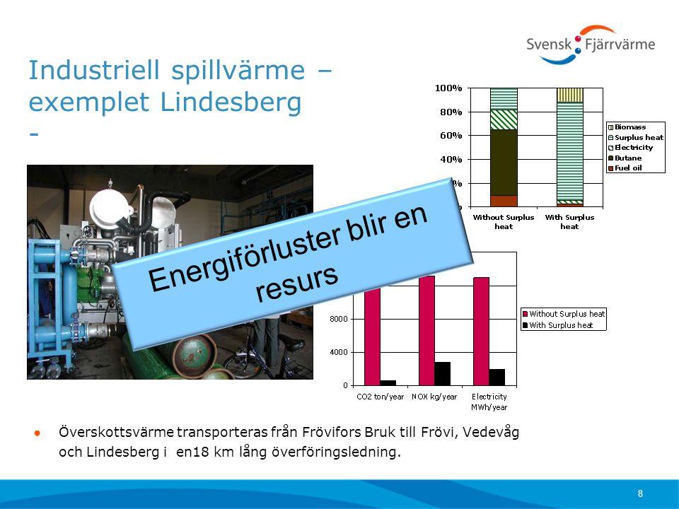 Industriell spillvärme – exemplet Lindesberg - 8 ● Överskottsvärme transporteras från Frövifors Bruk till Frövi, Vedevåg och Lindesberg i en18 km lång