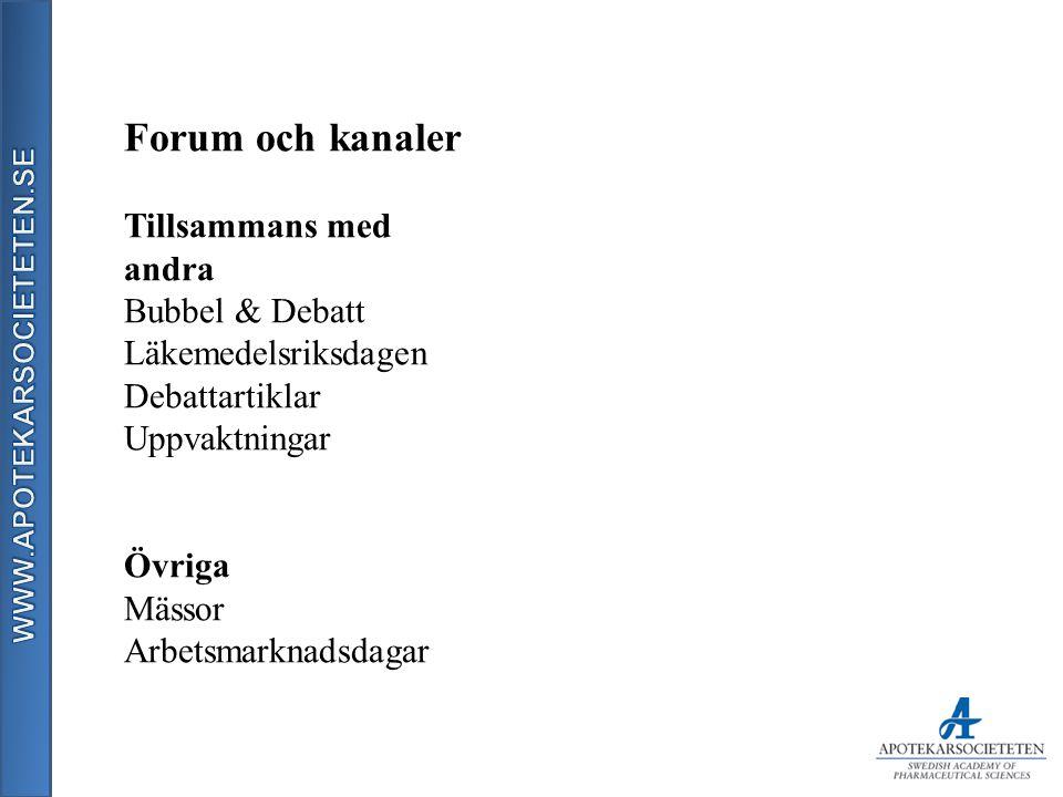 Genomförda aktiviteter 2010 Ny presentationsfolder Apoteksmässan 8-9 september.