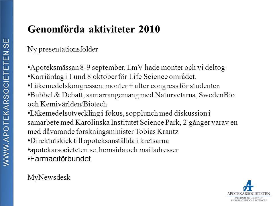 Planerade aktiviteter 2011 Läkemedelsutveckling i fokus med KISP, jan 2011 Bubbel& Debatt, feb 2011 Kontakter med Utbildningsdepartementet, jan 2011 Varumärkesprojekt, våren 2011 Arbetsmarknadsmässor för studenter, mars och oktober Forskarstipendierna till andra än farmacevtiska Innehåll i medlemskapet Sveriges farmacevtförbund