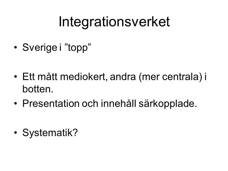 Integrationsverket Sverige i topp Ett mått mediokert, andra (mer centrala) i botten.