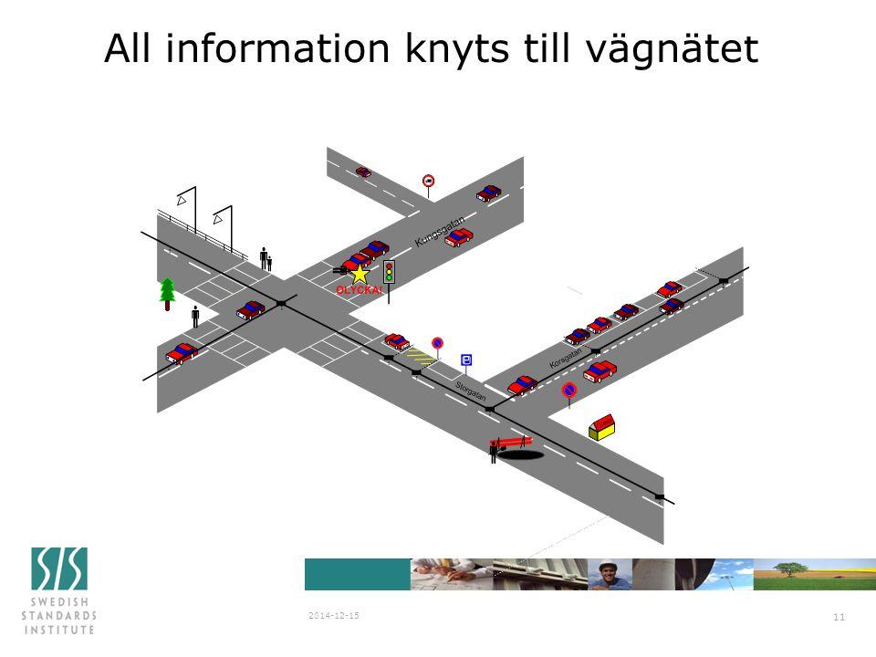 SIS/SG Stanli N838 2007-03-29 2014-12-15 11 All information knyts till vägnätet