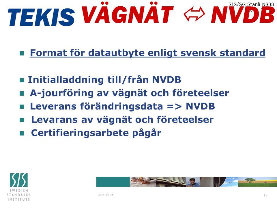 SIS/SG Stanli N838 2007-03-29 2014-12-15 16 n Format för datautbyte enligt svensk standard n Initialladdning till/från NVDB n A-jourföring av vägnät o