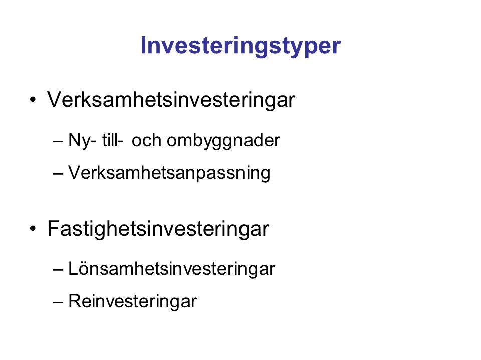 Investeringstyper Verksamhetsinvesteringar –Ny- till- och ombyggnader –Verksamhetsanpassning Fastighetsinvesteringar –Lönsamhetsinvesteringar –Reinves