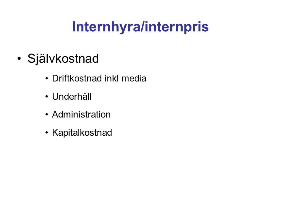 Internhyra/internpris Självkostnad Driftkostnad inkl media Underhåll Administration Kapitalkostnad