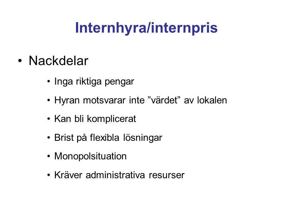 """Internhyra/internpris Nackdelar Inga riktiga pengar Hyran motsvarar inte """"värdet"""" av lokalen Kan bli komplicerat Brist på flexibla lösningar Monopolsi"""