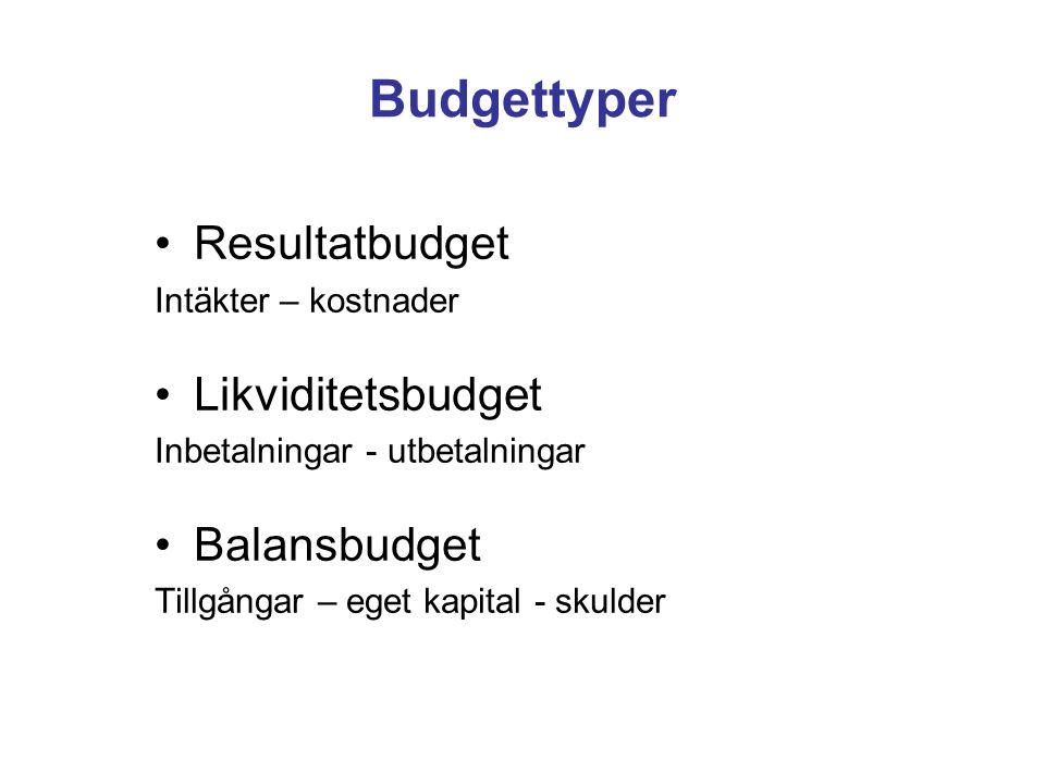 Budgettyper Resultatbudget Intäkter – kostnader Likviditetsbudget Inbetalningar - utbetalningar Balansbudget Tillgångar – eget kapital - skulder