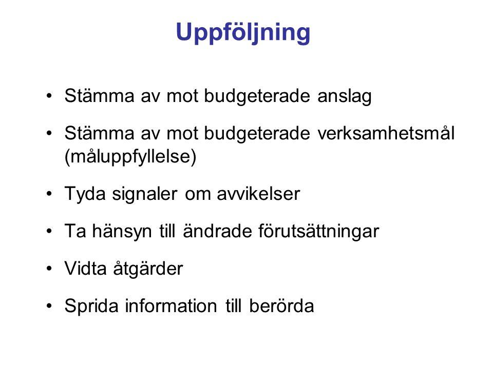 Uppföljning Stämma av mot budgeterade anslag Stämma av mot budgeterade verksamhetsmål (måluppfyllelse) Tyda signaler om avvikelser Ta hänsyn till ändr