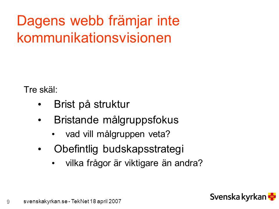 9 svenskakyrkan.se - TekNet 18 april 2007 Dagens webb främjar inte kommunikationsvisionen Tre skäl: Brist på struktur Bristande målgruppsfokus vad vil