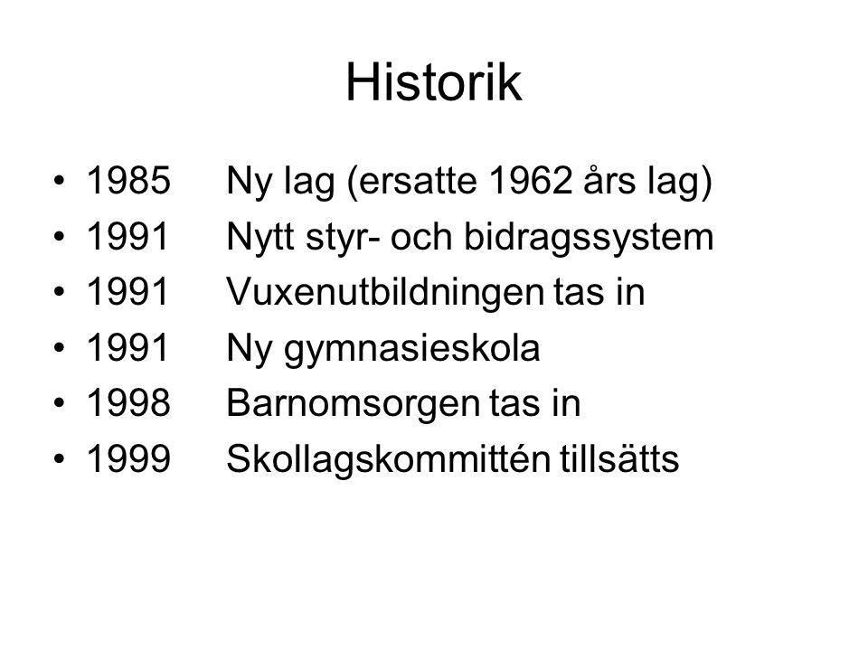 Historik 1985Ny lag (ersatte 1962 års lag) 1991Nytt styr- och bidragssystem 1991Vuxenutbildningen tas in 1991Ny gymnasieskola 1998Barnomsorgen tas in