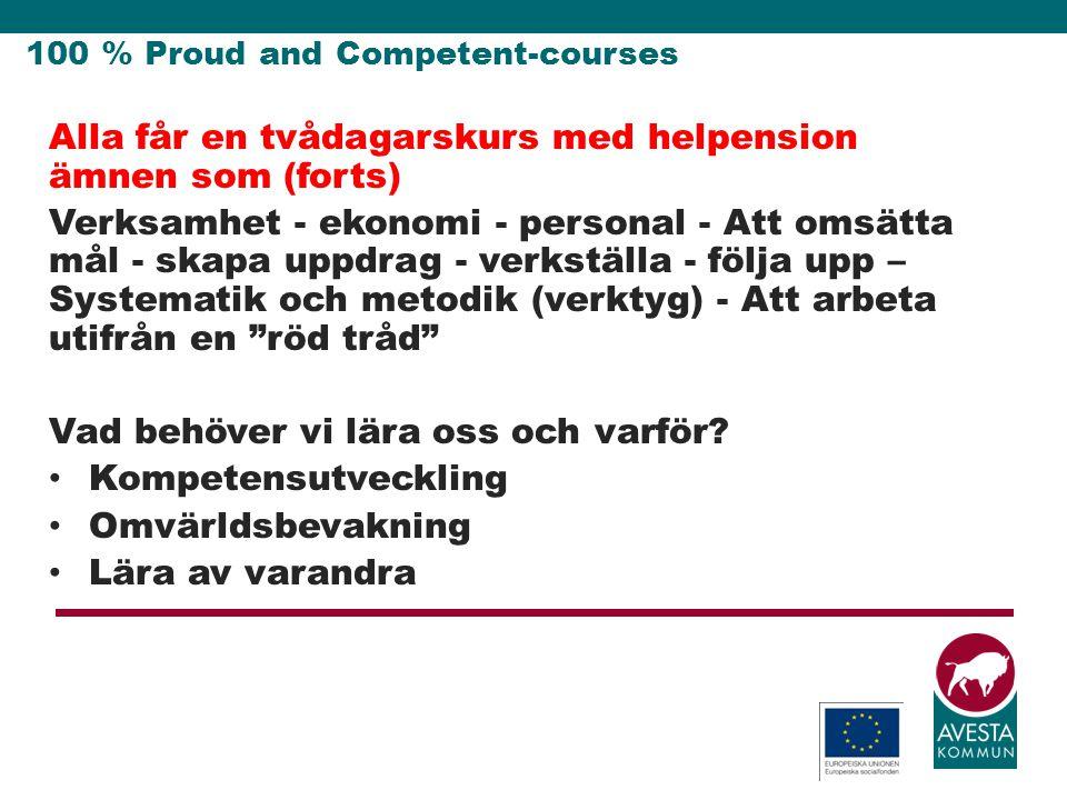 100 % Proud and Competent-courses Alla får en tvådagarskurs med helpension ämnen som (forts) Verksamhet - ekonomi - personal - Att omsätta mål - skapa