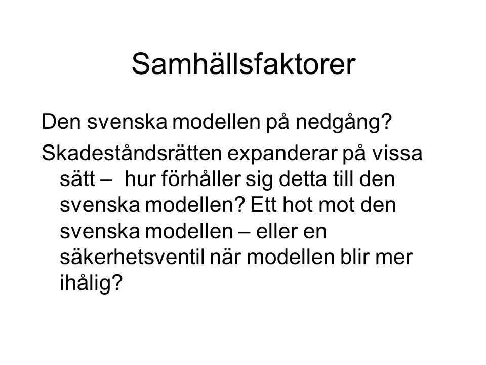 Samhällsfaktorer Den svenska modellen på nedgång.