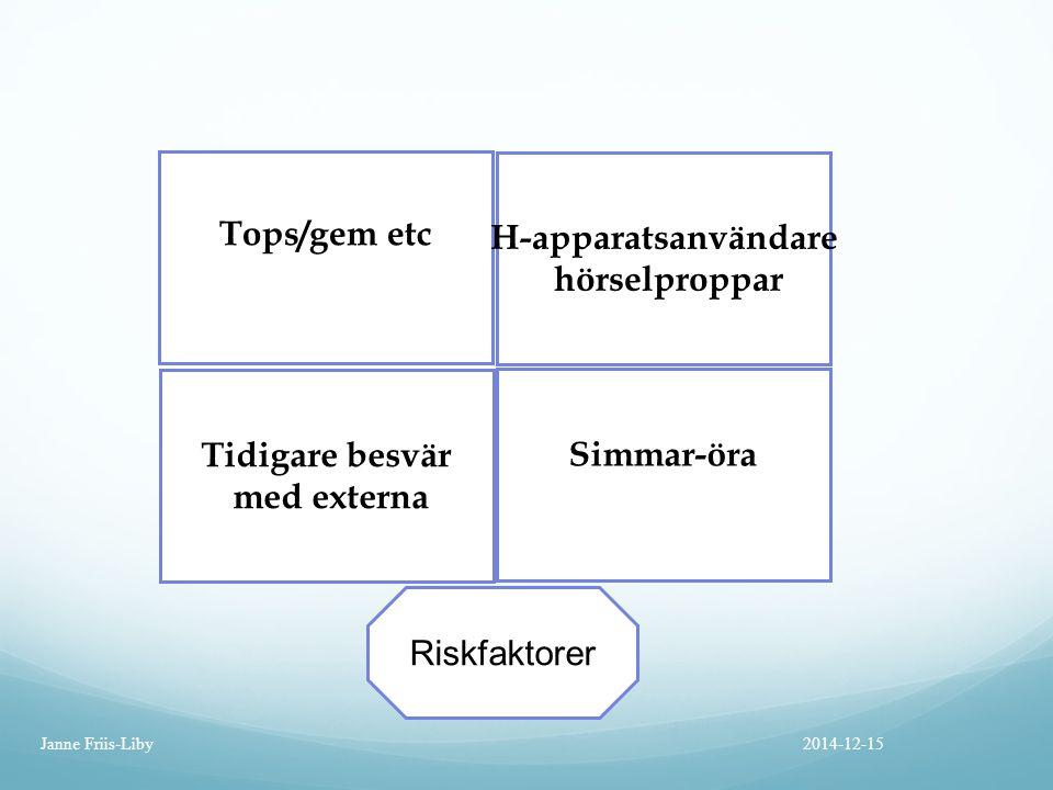 2014-12-15Janne Friis-Liby Tops/gem etc Tidigare besvär med externa Simmar-öra H-apparatsanvändare hörselproppar Riskfaktorer