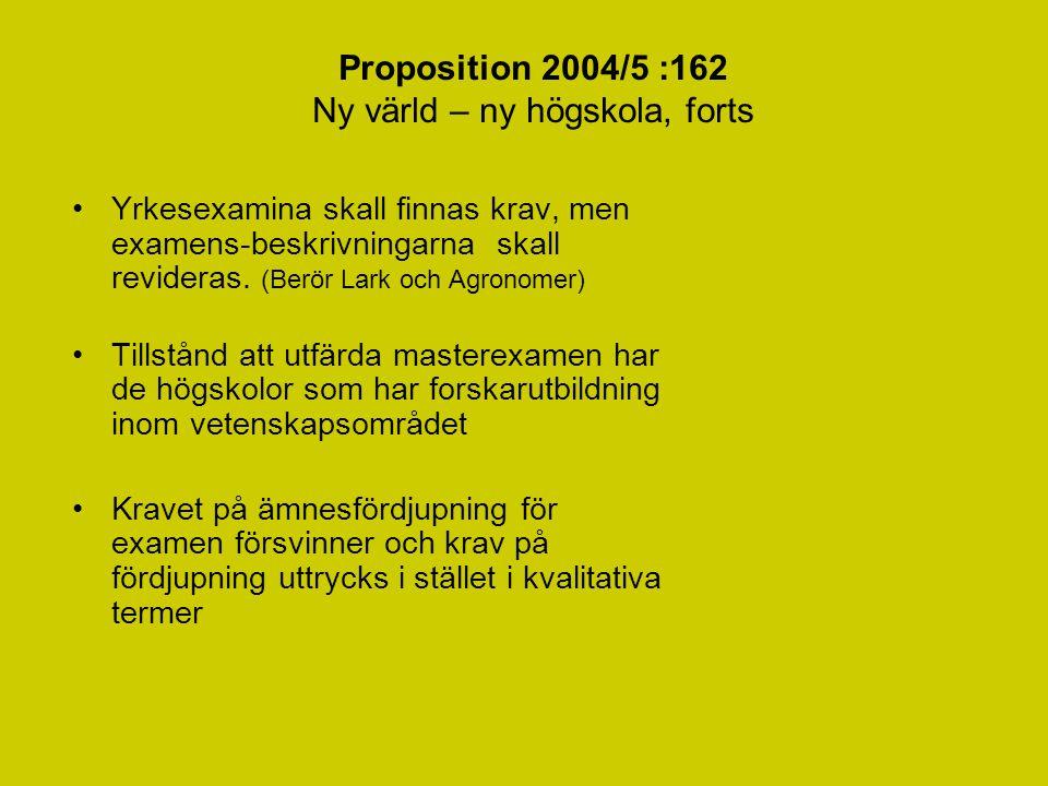 Proposition 2004/5 :162 Ny värld – ny högskola, forts Yrkesexamina skall finnas krav, men examens-beskrivningarna skall revideras.