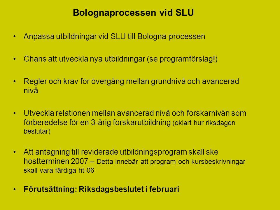 Bolognaprocessen vid SLU Anpassa utbildningar vid SLU till Bologna-processen Chans att utveckla nya utbildningar (se programförslag!) Regler och krav för övergång mellan grundnivå och avancerad nivå Utveckla relationen mellan avancerad nivå och forskarnivån som förberedelse för en 3-årig forskarutbildning (oklart hur riksdagen beslutar) Att antagning till reviderade utbildningsprogram skall ske höstterminen 2007 – Detta innebär att program och kursbeskrivningar skall vara färdiga ht-06 Förutsättning: Riksdagsbeslutet i februari