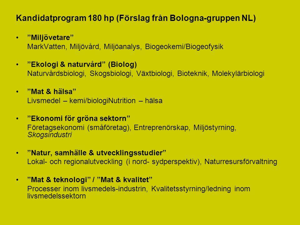 Kandidatprogram 180 hp (Förslag från Bologna-gruppen NL) Miljövetare MarkVatten, Miljövård, Miljöanalys, Biogeokemi/Biogeofysik Ekologi & naturvård (Biolog) Naturvårdsbiologi, Skogsbiologi, Växtbiologi, Bioteknik, Molekylärbiologi Mat & hälsa Livsmedel – kemi/biologiNutrition – hälsa Ekonomi för gröna sektorn Företagsekonomi (småföretag), Entreprenörskap, Miljöstyrning, Skogsindustri Natur, samhälle & utvecklingsstudier Lokal- och regionalutveckling (i nord- sydperspektiv), Naturresursförvaltning Mat & teknologi / Mat & kvalitet Processer inom livsmedels-industrin, Kvalitetsstyrning/ledning inom livsmedelssektorn