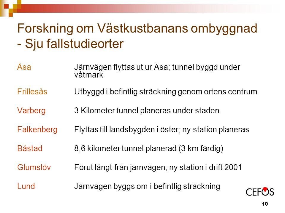 10 Forskning om Västkustbanans ombyggnad - Sju fallstudieorter ÅsaJärnvägen flyttas ut ur Åsa; tunnel byggd under våtmark Frillesås Utbyggd i befintlig sträckning genom ortens centrum Varberg3 Kilometer tunnel planeras under staden FalkenbergFlyttas till landsbygden i öster; ny station planeras Båstad8,6 kilometer tunnel planerad (3 km färdig) GlumslövFörut långt från järnvägen; ny station i drift 2001 LundJärnvägen byggs om i befintlig sträckning