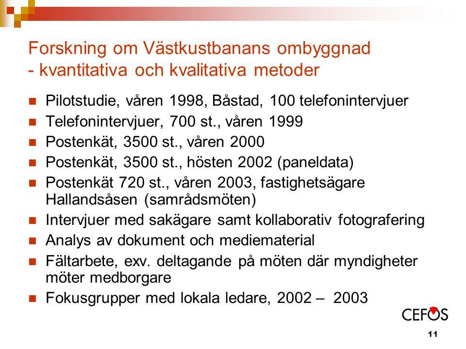 11 Forskning om Västkustbanans ombyggnad - kvantitativa och kvalitativa metoder Pilotstudie, våren 1998, Båstad, 100 telefonintervjuer Telefonintervjuer, 700 st., våren 1999 Postenkät, 3500 st., våren 2000 Postenkät, 3500 st., hösten 2002 (paneldata) Postenkät 720 st., våren 2003, fastighetsägare Hallandsåsen (samrådsmöten) Intervjuer med sakägare samt kollaborativ fotografering Analys av dokument och mediematerial Fältarbete, exv.