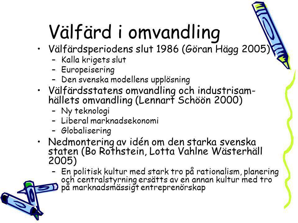 Välfärd i omvandling Välfärdsperiodens slut 1986 (Göran Hägg 2005) –Kalla krigets slut –Europeisering –Den svenska modellens upplösning Välfärdsstaten