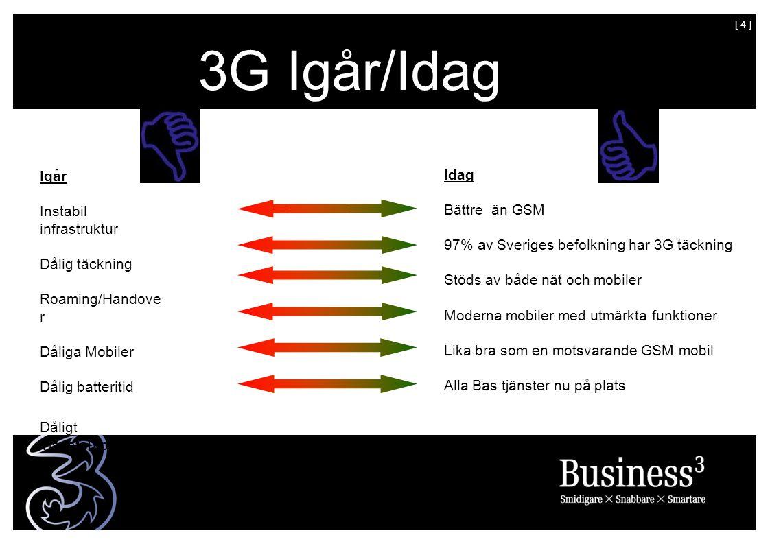[ 4 ] 3G Igår/Idag Igår Instabil infrastruktur Dålig täckning Roaming/Handove r Dåliga Mobiler Dålig batteritid Dåligt Tjänsteutbud ldag Bättre än GSM 97% av Sveriges befolkning har 3G täckning Stöds av både nät och mobiler Moderna mobiler med utmärkta funktioner Lika bra som en motsvarande GSM mobil Alla Bas tjänster nu på plats