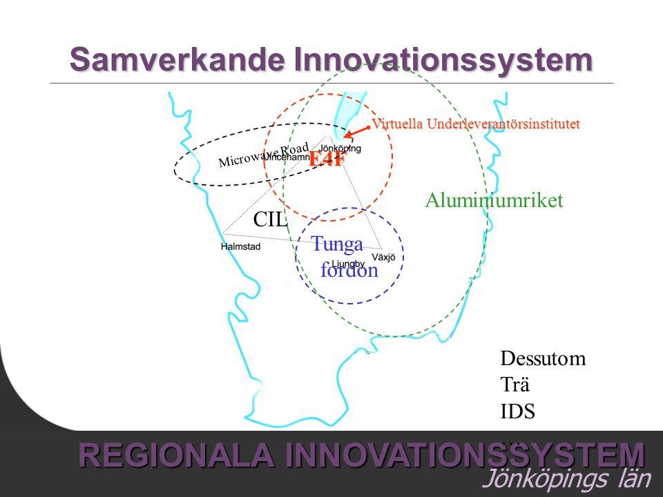 10 REGIONALA INNOVATIONSSYSTEM Jönköpings län Samverkande Innovationssystem E4F Tunga fordon Microwave Road Aluminiumriket CIL Dessutom Trä IDS … Virt