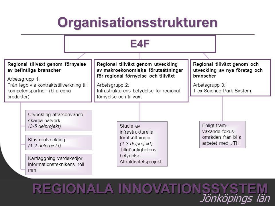 9 REGIONALA INNOVATIONSSYSTEM Jönköpings län Organisationsstrukturen Studie av infrastrukturella förutsättningar (1-3 delprojekt) Tillgänglighetens be