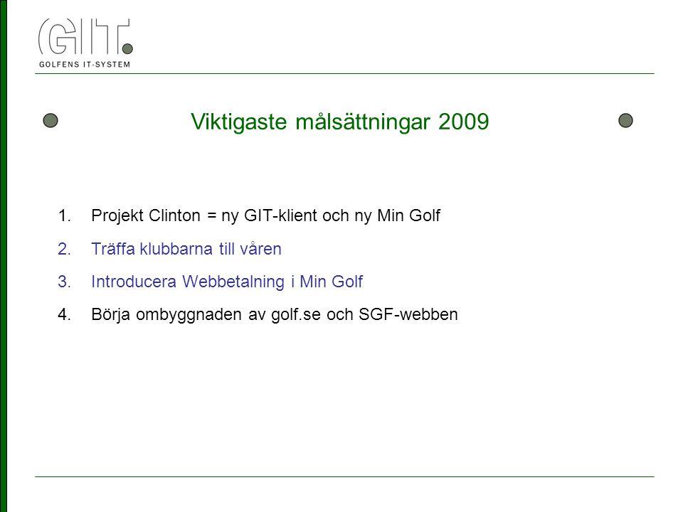 Viktigaste målsättningar 2009 1.Projekt Clinton = ny GIT-klient och ny Min Golf 2.Träffa klubbarna till våren 3.Introducera Webbetalning i Min Golf 4.Börja ombyggnaden av golf.se och SGF-webben