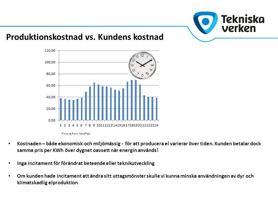 Kostnaden – både ekonomisk och miljömässig - för att producera el varierar över tiden. Kunden betalar dock samma pris per KWh över dygnet oavsett när