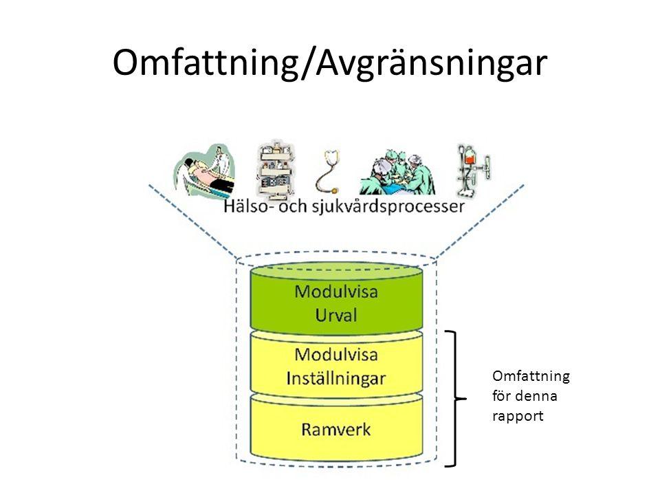 Rekommenderade aktiviteter Övrigt Säkerställ att modulnätverken etableras och att konfiguration kontinuerligt är på dagordningen Koordinera konfigurationsdokumentationen