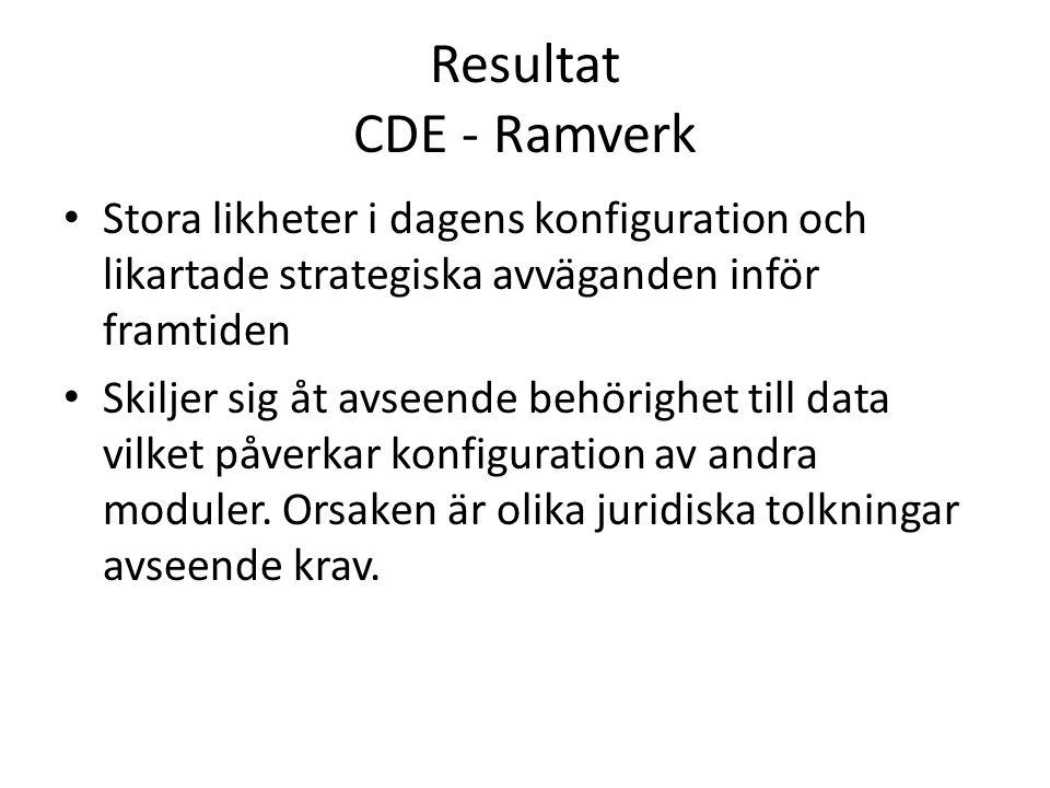 Resultat CDE - Ramverk Stora likheter i dagens konfiguration och likartade strategiska avväganden inför framtiden Skiljer sig åt avseende behörighet till data vilket påverkar konfiguration av andra moduler.