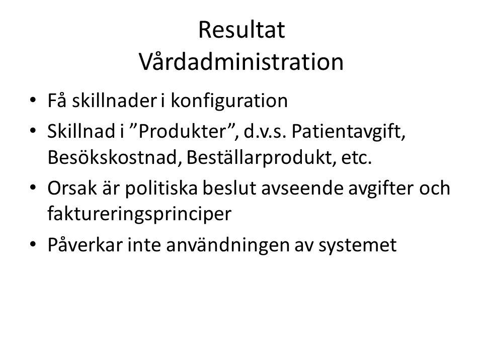 Resultat Vårdadministration Få skillnader i konfiguration Skillnad i Produkter , d.v.s.