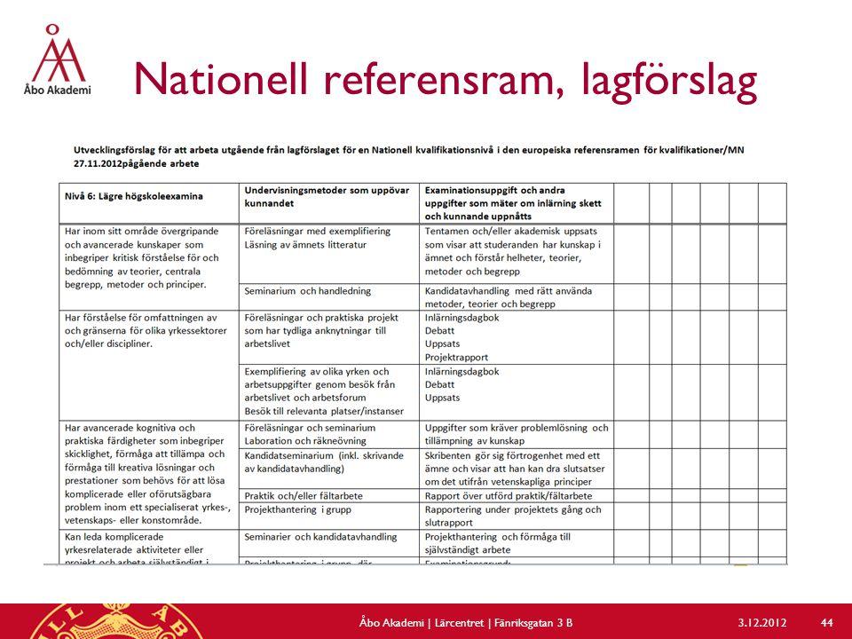 Nationell referensram, lagförslag 3.12.2012Åbo Akademi | Lärcentret | Fänriksgatan 3 B 44