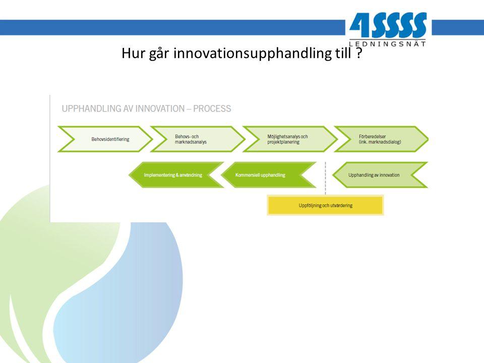 Hur går innovationsupphandling till ?