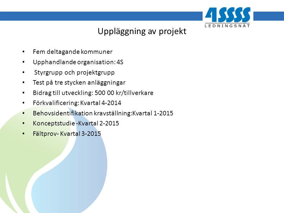Uppläggning av projekt Fem deltagande kommuner Upphandlande organisation: 4S Styrgrupp och projektgrupp Test på tre stycken anläggningar Bidrag till u