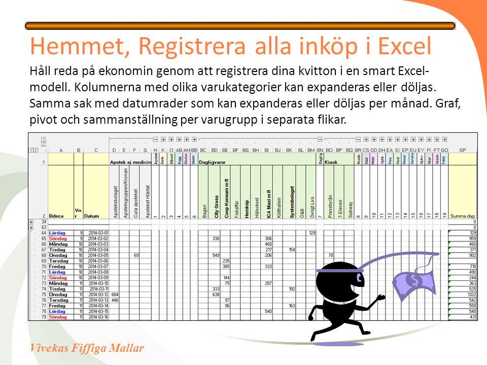 Vivekas Fiffiga Mallar Hemmet, Registrera alla inköp i Excel Håll reda på ekonomin genom att registrera dina kvitton i en smart Excel- modell. Kolumne