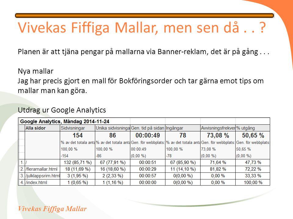 Vivekas Fiffiga Mallar Vivekas Fiffiga Mallar, men sen då.. ? Planen är att tjäna pengar på mallarna via Banner-reklam, det är på gång... Nya mallar J